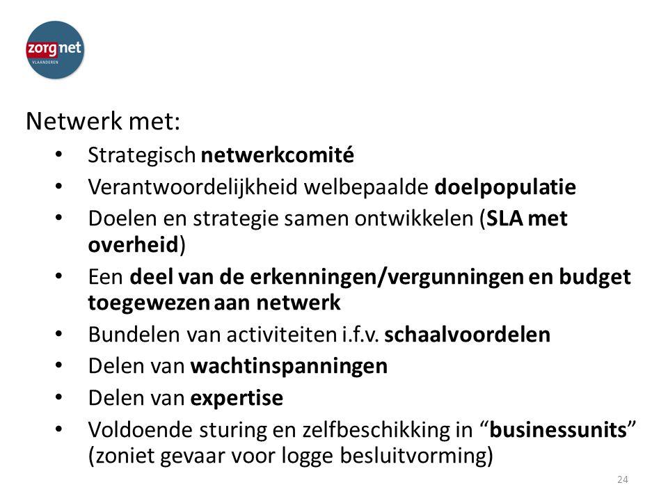 Netwerk met: Strategisch netwerkcomité Verantwoordelijkheid welbepaalde doelpopulatie Doelen en strategie samen ontwikkelen (SLA met overheid) Een dee