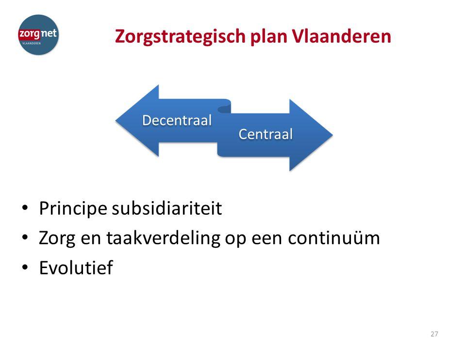 Zorgstrategisch plan Vlaanderen Principe subsidiariteit Zorg en taakverdeling op een continuüm Evolutief 27 Decentraal Centraal