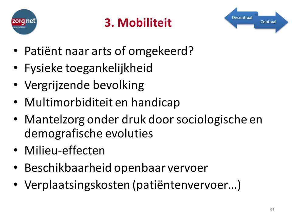 3. Mobiliteit Patiënt naar arts of omgekeerd? Fysieke toegankelijkheid Vergrijzende bevolking Multimorbiditeit en handicap Mantelzorg onder druk door