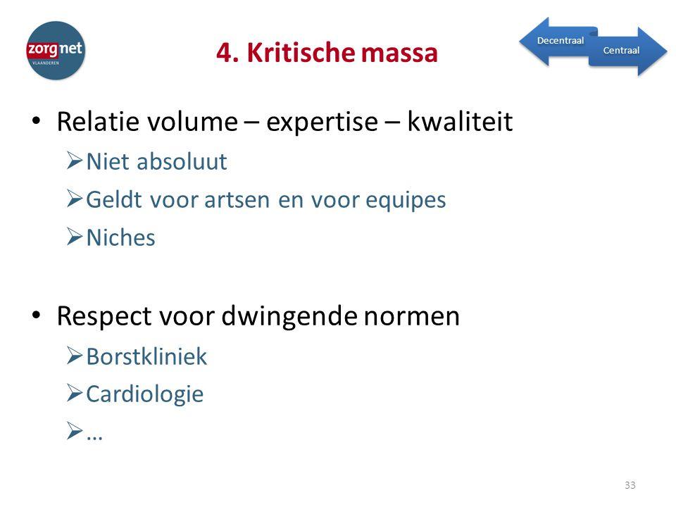 4. Kritische massa Relatie volume – expertise – kwaliteit  Niet absoluut  Geldt voor artsen en voor equipes  Niches Respect voor dwingende normen 