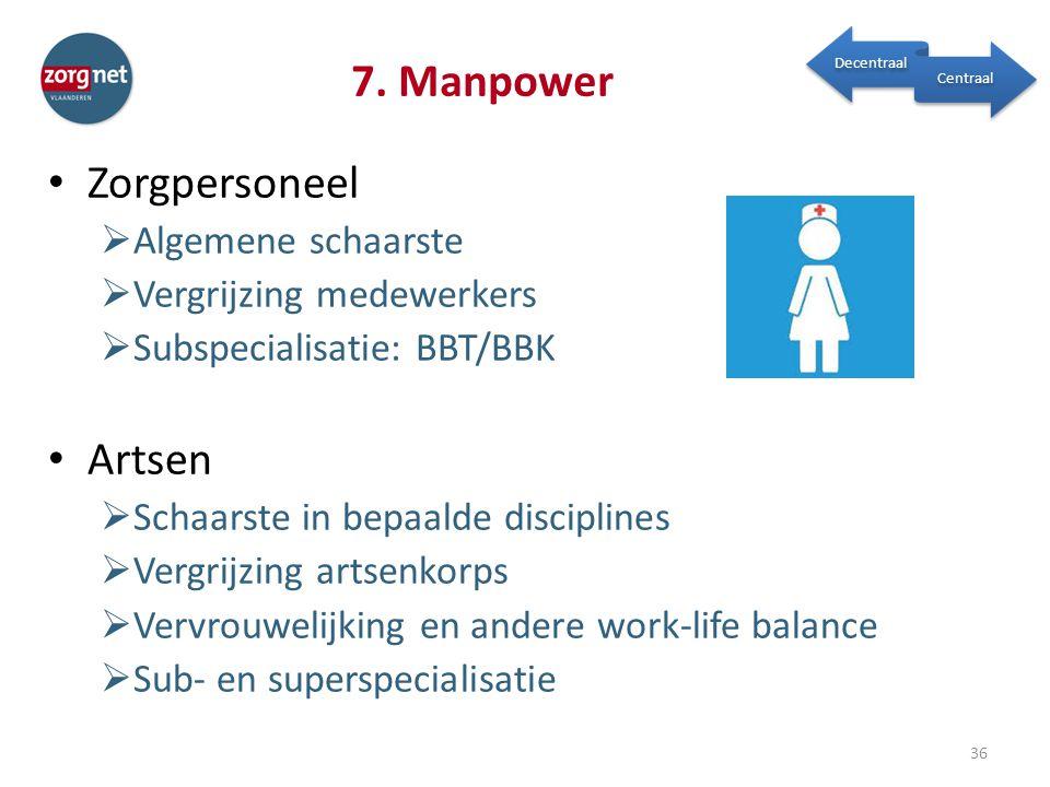 7. Manpower Zorgpersoneel  Algemene schaarste  Vergrijzing medewerkers  Subspecialisatie: BBT/BBK Artsen  Schaarste in bepaalde disciplines  Verg