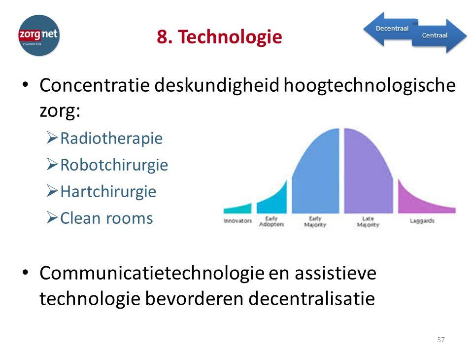 8. Technologie Concentratie deskundigheid hoogtechnologische zorg:  Radiotherapie  Robotchirurgie  Hartchirurgie  Clean rooms Communicatietechnolo