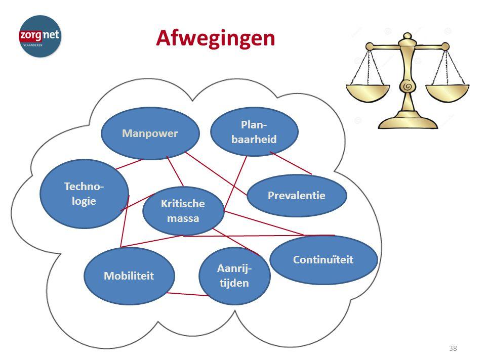 Afwegingen 38 Techno- logie Mobiliteit Manpower Kritische massa Aanrij- tijden Continuïteit Prevalentie Plan- baarheid