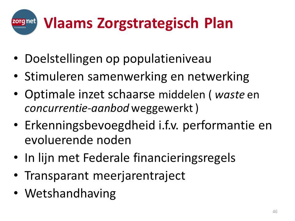 Vlaams Zorgstrategisch Plan Doelstellingen op populatieniveau Stimuleren samenwerking en netwerking Optimale inzet schaarse middelen ( waste en concur