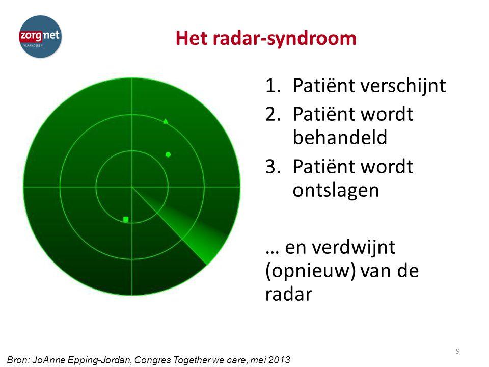Het radar-syndroom 1.Patiënt verschijnt 2.Patiënt wordt behandeld 3.Patiënt wordt ontslagen … en verdwijnt (opnieuw) van de radar 9 Bron: JoAnne Eppin