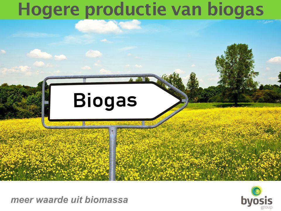 Wie sieht Ihre Anlage aus Hogere productie van biogas