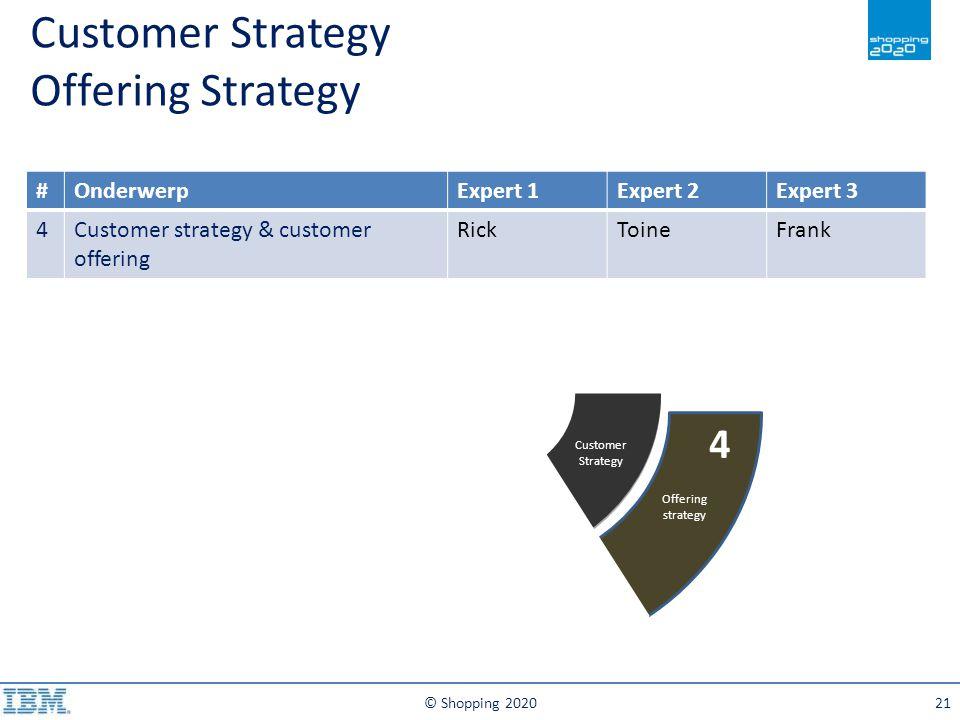 © Shopping 202021 Customer Strategy Presentation Assortment Promotion & Markdown strategie Price Merch Execution Offering strategy Customer Strategy O