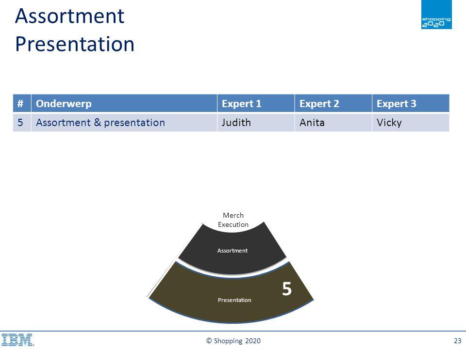 © Shopping 202023 Customer Strategy Presentation Assortment Promotion & Markdown strategie Price Merch Execution Offering strategy Assortment Presenta