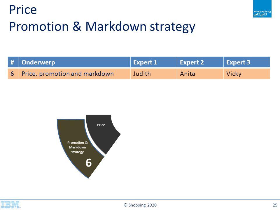 © Shopping 202025 Customer Strategy Presentation Assortment Promotion & Markdown strategy Price Merch Execution Offering strategy Price Promotion & Ma