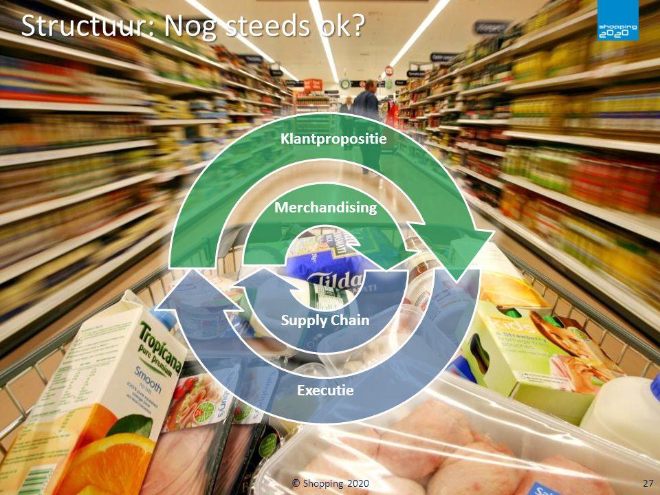 © Shopping 202027 Structuur: Nog steeds ok? Klantpropositie Merchandising Executie Supply Chain