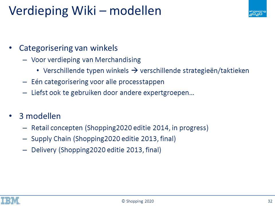 Verdieping Wiki – modellen © Shopping 202032 Categorisering van winkels – Voor verdieping van Merchandising Verschillende typen winkels  verschillend