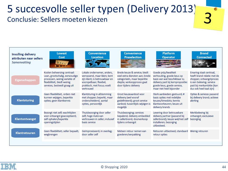 5 succesvolle seller typen (Delivery 2013) Conclusie: Sellers moeten kiezen © Shopping 202044 3