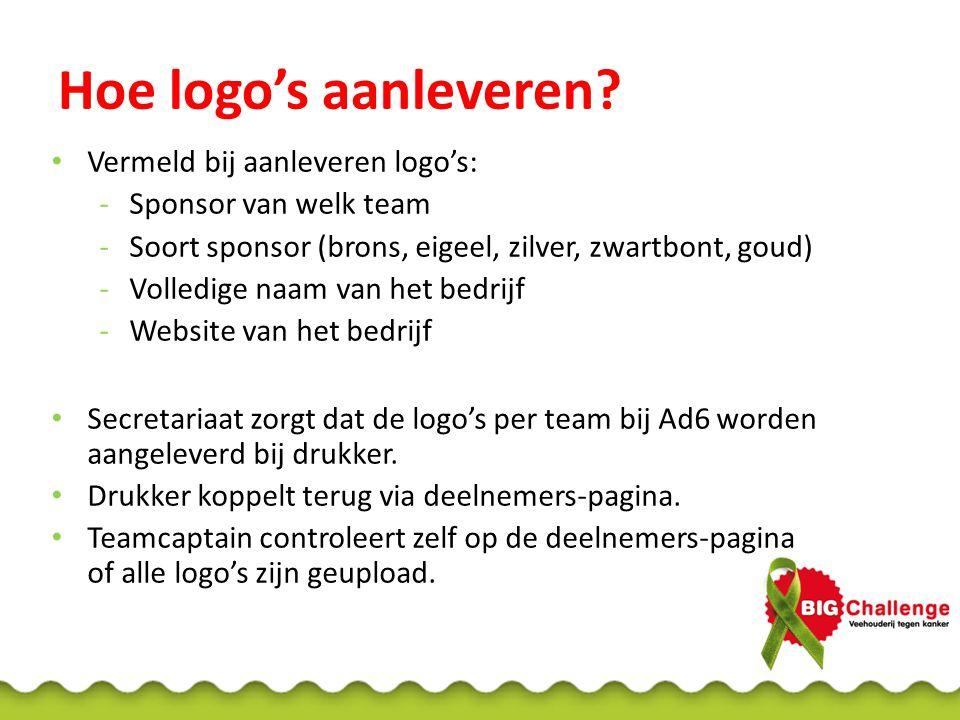 Hoe logo's aanleveren? Vermeld bij aanleveren logo's: -Sponsor van welk team -Soort sponsor (brons, eigeel, zilver, zwartbont, goud) -Volledige naam v