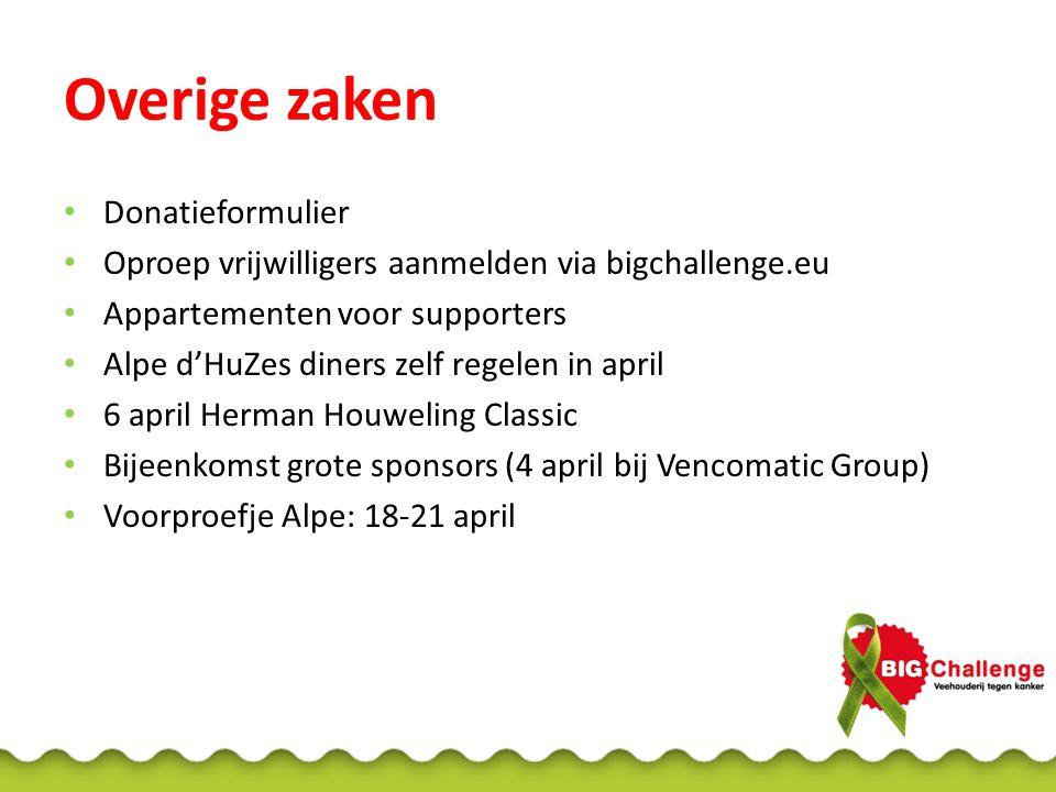 Overige zaken Donatieformulier Oproep vrijwilligers aanmelden via bigchallenge.eu Appartementen voor supporters Alpe d'HuZes diners zelf regelen in ap