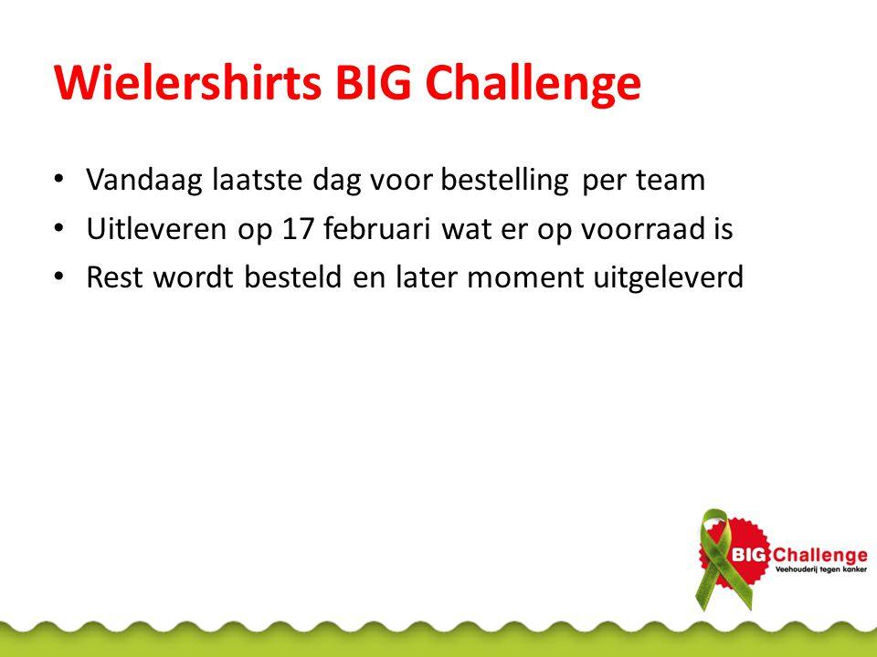 Wielershirts BIG Challenge Vandaag laatste dag voor bestelling per team Uitleveren op 17 februari wat er op voorraad is Rest wordt besteld en later mo