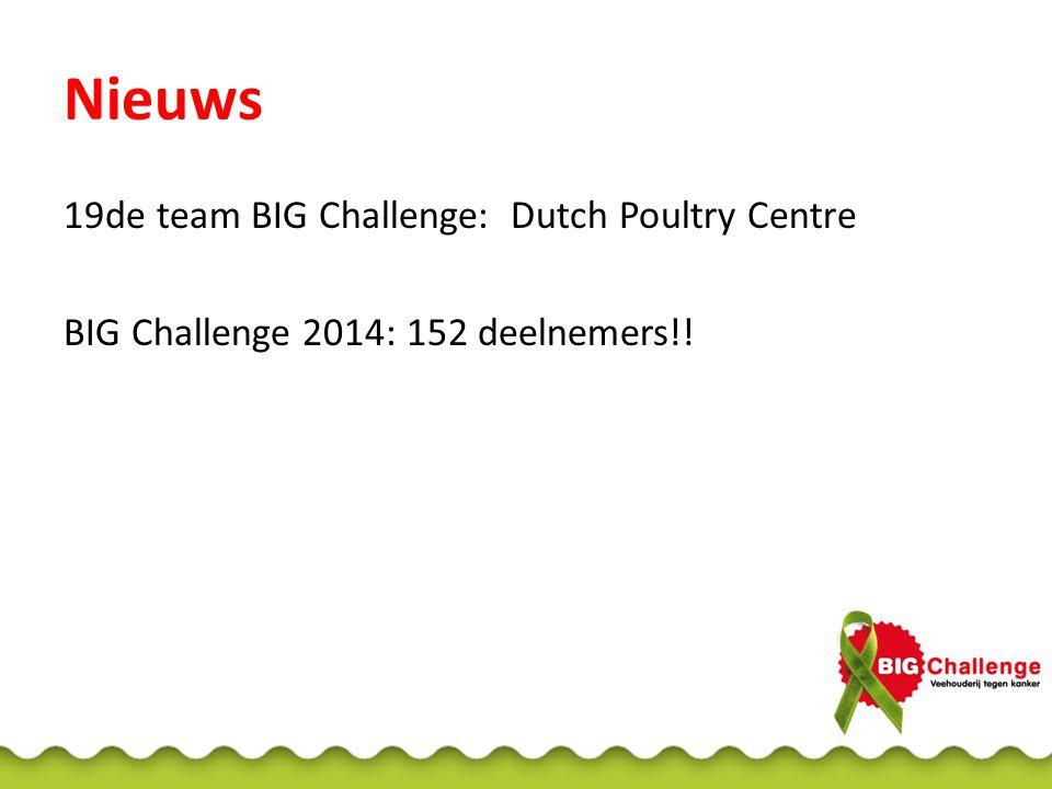 Nieuws 19de team BIG Challenge: Dutch Poultry Centre BIG Challenge 2014: 152 deelnemers!!
