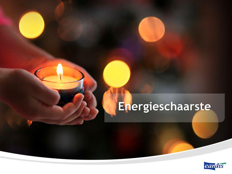 Mediabelangstelling rond Schaarste Oktober 2014 Energieschaarste 2