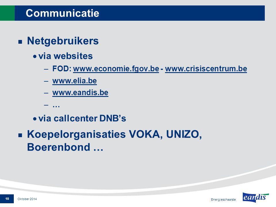 Communicatie Netgebruikers  via websites –FOD: www.economie.fgov.be - www.crisiscentrum.bewww.economie.fgov.bewww.crisiscentrum.be –www.elia.bewww.el