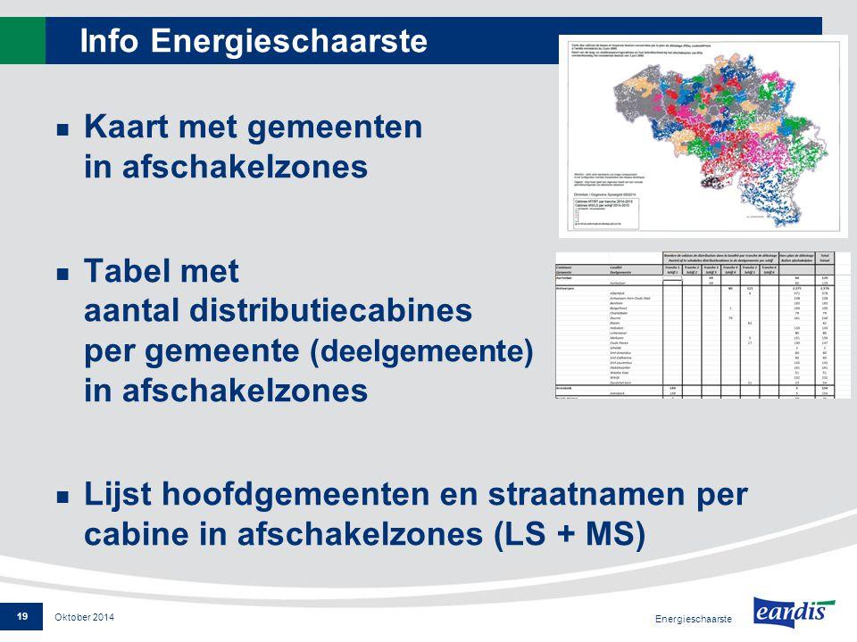 Info Energieschaarste Kaart met gemeenten in afschakelzones Tabel met aantal distributiecabines per gemeente (deelgemeente) in afschakelzones Lijst ho