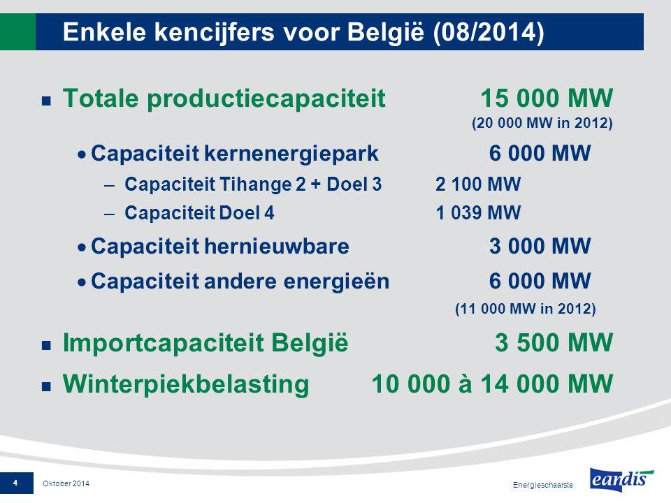 Enkele kencijfers voor België (08/2014) Totale productiecapaciteit15 000 MW (20 000 MW in 2012)  Capaciteit kernenergiepark 6 000 MW –Capaciteit Tiha
