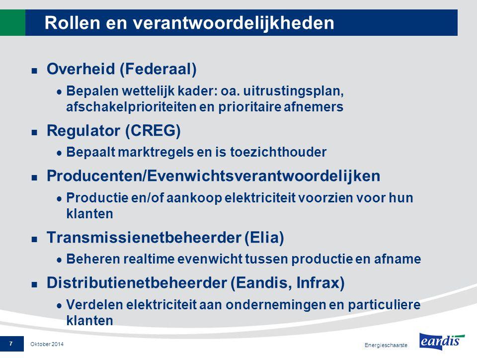 Rollen en verantwoordelijkheden Overheid (Federaal)  Bepalen wettelijk kader: oa. uitrustingsplan, afschakelprioriteiten en prioritaire afnemers Regu
