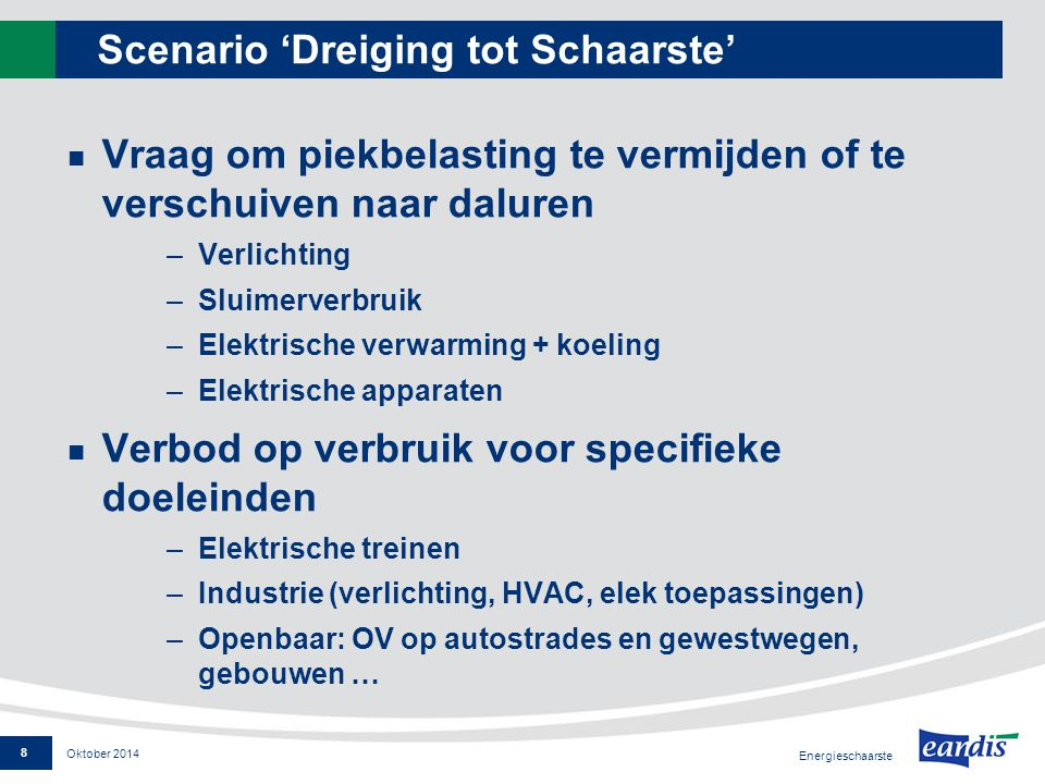 Scenario 'Dreiging tot Schaarste' Vraag om piekbelasting te vermijden of te verschuiven naar daluren –Verlichting –Sluimerverbruik –Elektrische verwar