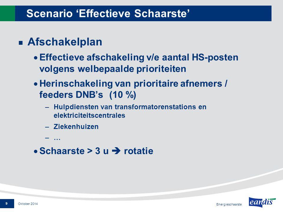 Scenario 'Effectieve Schaarste' Afschakelplan  Effectieve afschakeling v/e aantal HS-posten volgens welbepaalde prioriteiten  Herinschakeling van pr