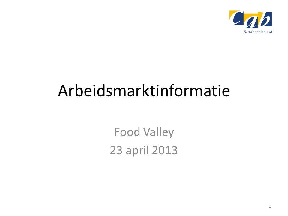 Arbeidsmarktinformatie Food Valley 23 april 2013 1