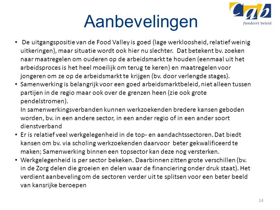 Aanbevelingen 24 De uitgangspositie van de Food Valley is goed (lage werkloosheid, relatief weinig uitkeringen), maar situatie wordt ook hier nu slech