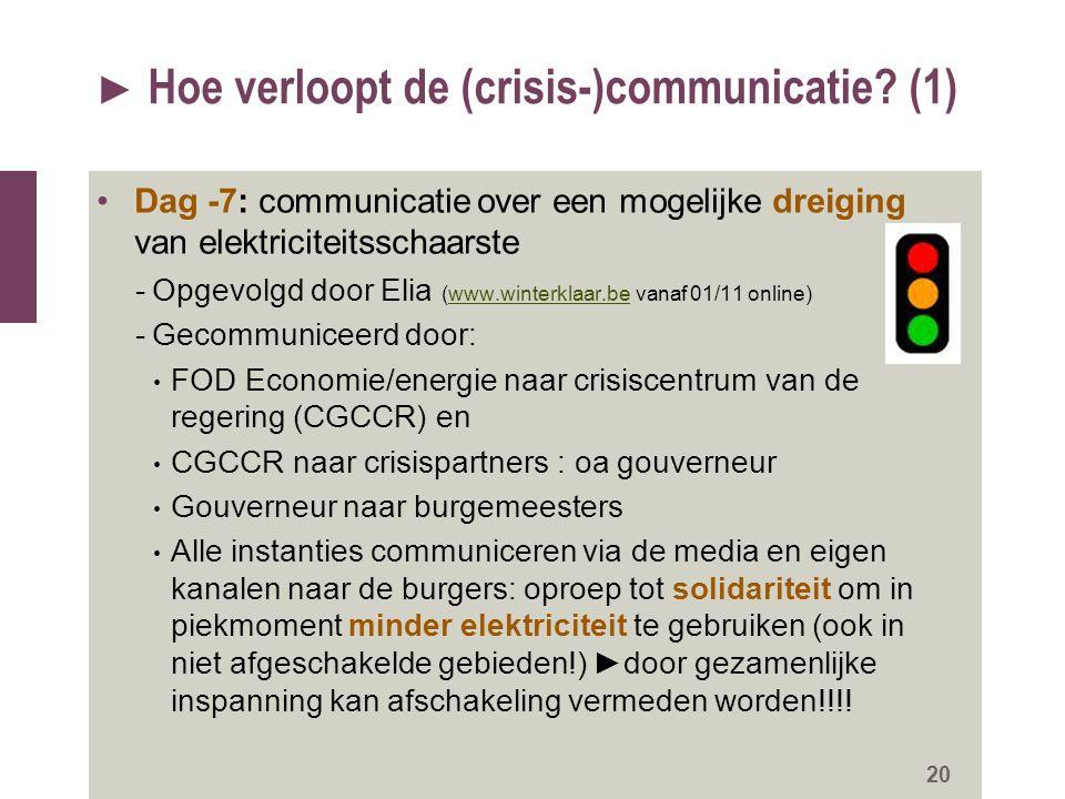 ► Hoe verloopt de (crisis-)communicatie? (1) Dag -7: communicatie over een mogelijke dreiging van elektriciteitsschaarste -Opgevolgd door Elia (www.wi