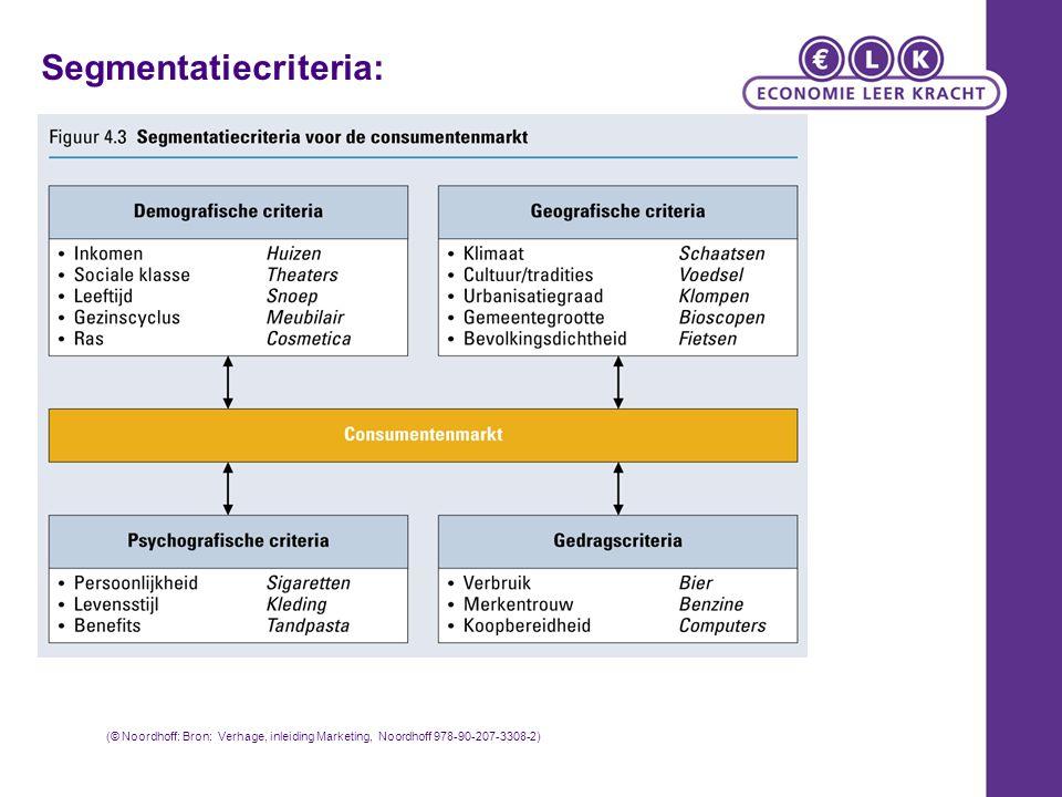 Segmentatiecriteria: (© Noordhoff: Bron: Verhage, inleiding Marketing, Noordhoff 978-90-207-3308-2)