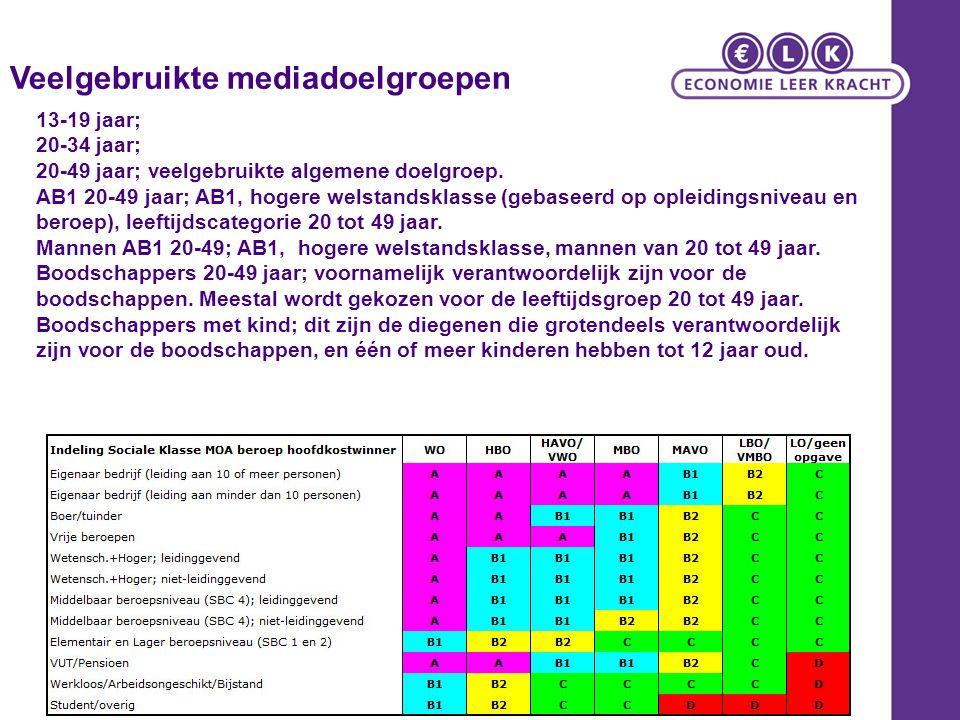 Veelgebruikte mediadoelgroepen 13-19 jaar; 20-34 jaar; 20-49 jaar; veelgebruikte algemene doelgroep. AB1 20-49 jaar; AB1, hogere welstandsklasse (geba