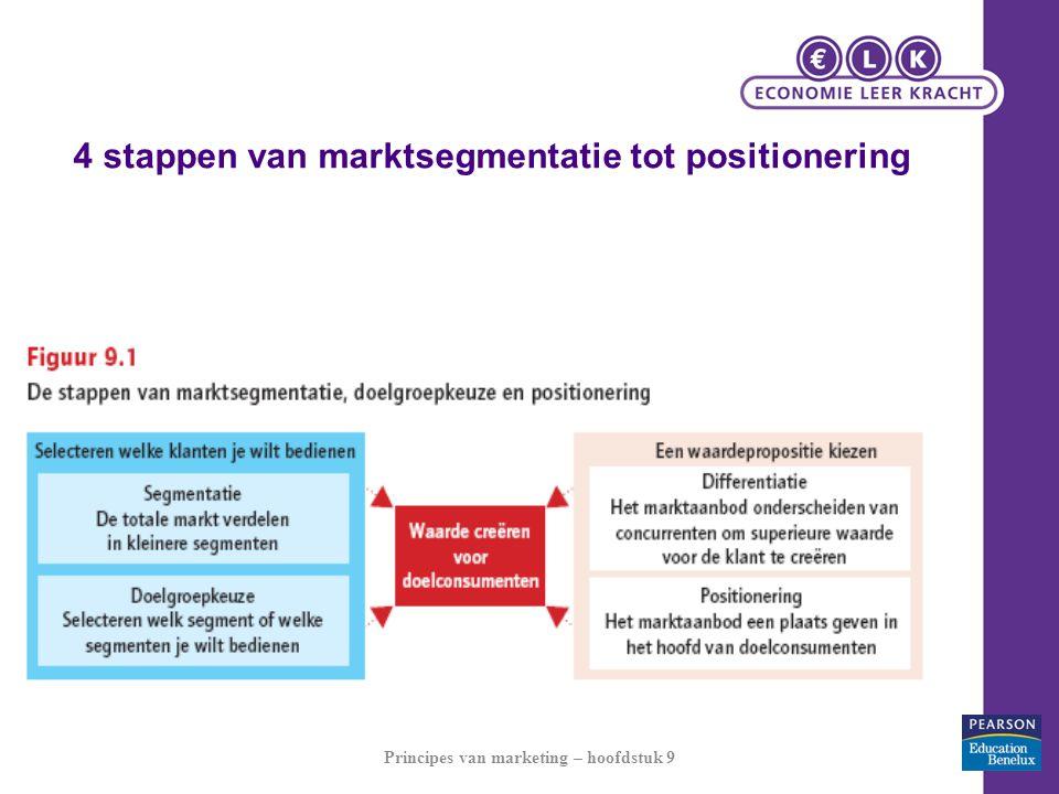 4 stappen van marktsegmentatie tot positionering Principes van marketing – hoofdstuk 9