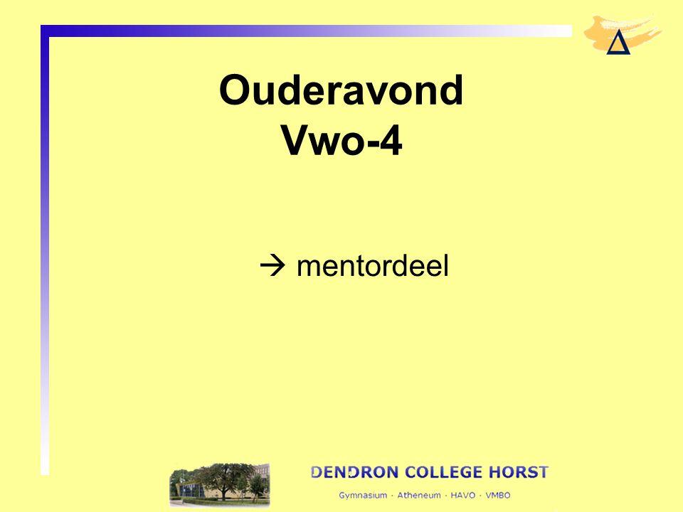  mentordeel Ouderavond Vwo-4