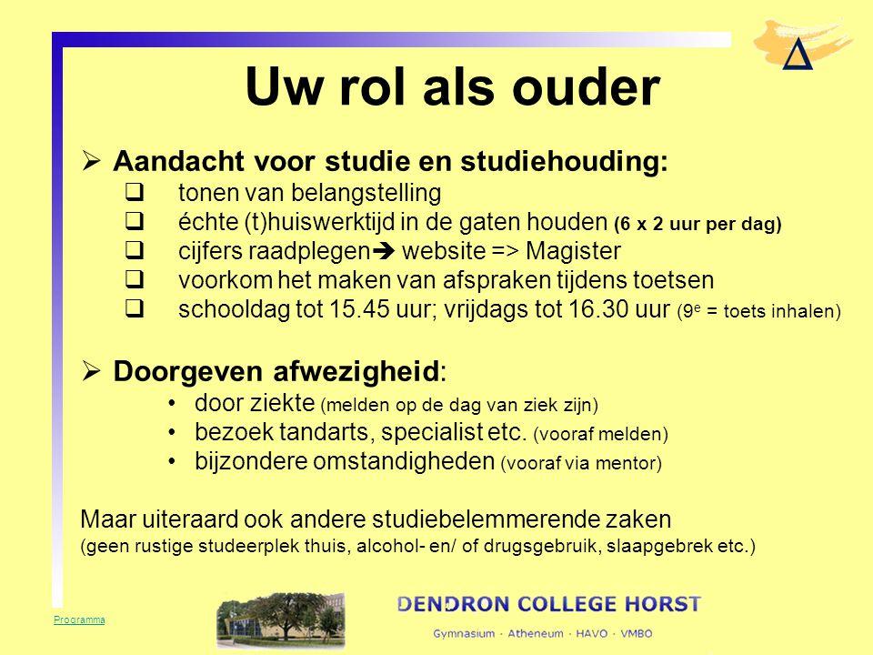 Uw rol als ouder Programma  Aandacht voor studie en studiehouding:  tonen van belangstelling  échte (t)huiswerktijd in de gaten houden (6 x 2 uur p