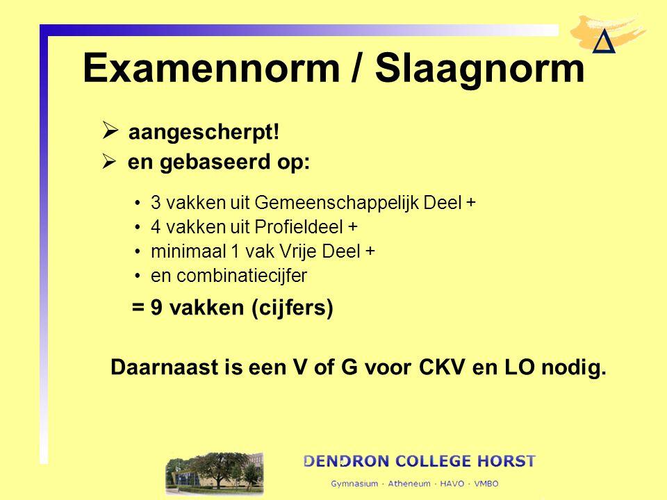 Examennorm / Slaagnorm  aangescherpt!  en gebaseerd op: 3 vakken uit Gemeenschappelijk Deel + 4 vakken uit Profieldeel + minimaal 1 vak Vrije Deel +