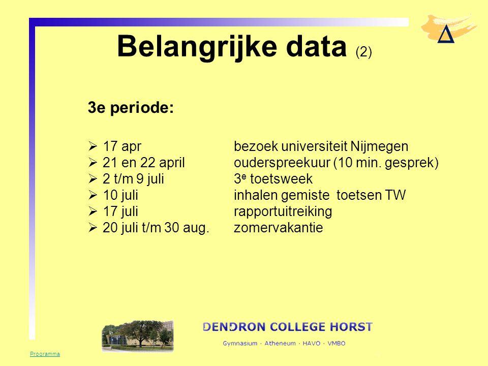Belangrijke data (2) 3e periode:  17 apr bezoek universiteit Nijmegen  21 en 22 aprilouderspreekuur (10 min.