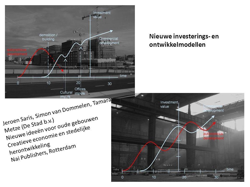 forced Jeroen Saris, Simon van Dommelen, Tamara Metze (De Stad b.v.) Nieuwe ideeën voor oude gebouwen Creatieve economie en stedelijke herontwikkeling