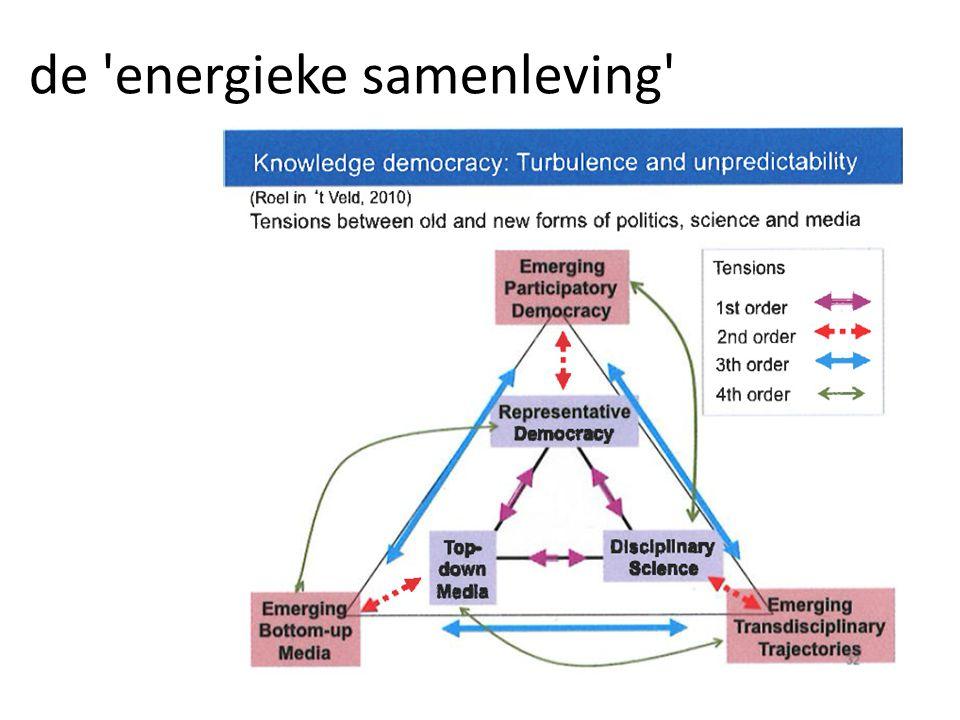 de 'energieke samenleving'