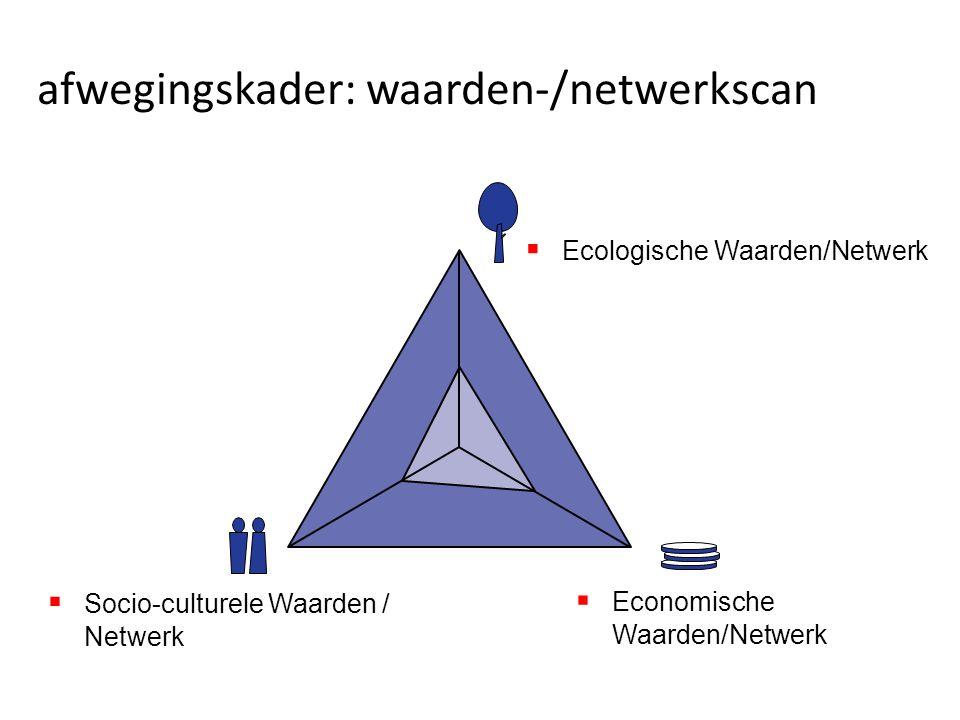 afwegingskader: waarden-/netwerkscan  Ecologische Waarden/Netwerk  Socio-culturele Waarden / Netwerk  Economische Waarden/Netwerk
