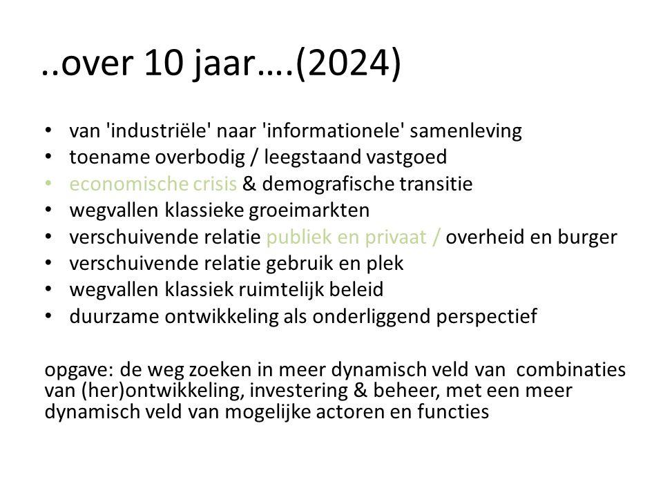 ..over 10 jaar….(2024) van 'industriële' naar 'informationele' samenleving toename overbodig / leegstaand vastgoed economische crisis & demografische