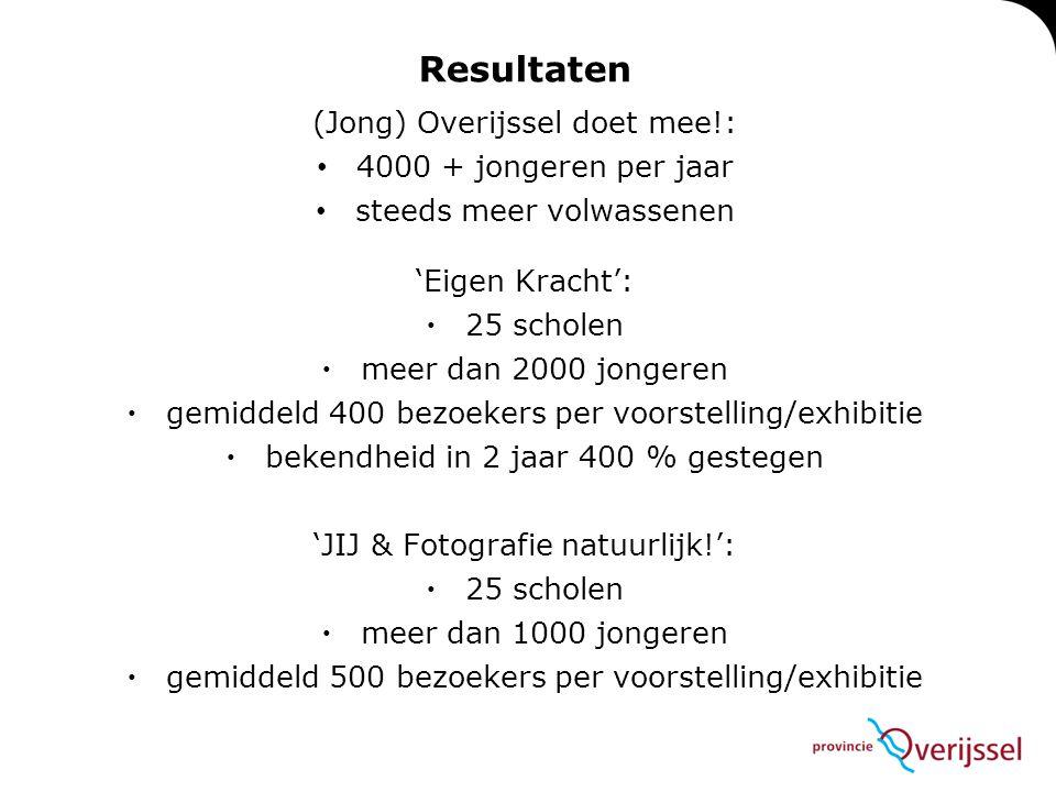 Resultaten (Jong) Overijssel doet mee!: 4000 + jongeren per jaar steeds meer volwassenen 'Eigen Kracht':  25 scholen  meer dan 2000 jongeren  gemid