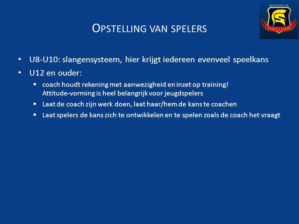 O PSTELLING VAN SPELERS U8-U10: slangensysteem, hier krijgt iedereen evenveel speelkans U12 en ouder:  coach houdt rekening met aanwezigheid en inzet op training.