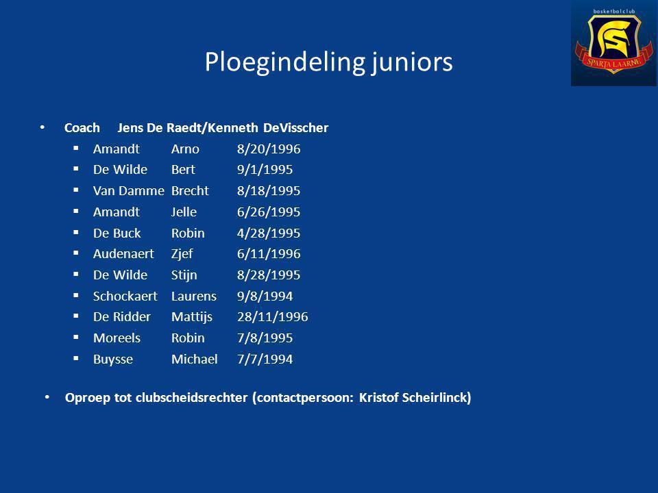 Ploegindeling juniors Coach Jens De Raedt/Kenneth DeVisscher  AmandtArno8/20/1996  De WildeBert9/1/1995  Van DammeBrecht8/18/1995  AmandtJelle6/26/1995  De BuckRobin4/28/1995  AudenaertZjef6/11/1996  De WildeStijn8/28/1995  SchockaertLaurens9/8/1994  De RidderMattijs28/11/1996  MoreelsRobin7/8/1995  BuysseMichael7/7/1994 Oproep tot clubscheidsrechter (contactpersoon: Kristof Scheirlinck)