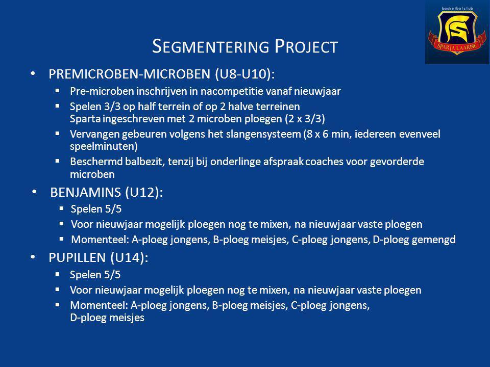 S EGMENTERING P ROJECT PREMICROBEN-MICROBEN (U8-U10):  Pre-microben inschrijven in nacompetitie vanaf nieuwjaar  Spelen 3/3 op half terrein of op 2 halve terreinen Sparta ingeschreven met 2 microben ploegen (2 x 3/3)  Vervangen gebeuren volgens het slangensysteem (8 x 6 min, iedereen evenveel speelminuten)  Beschermd balbezit, tenzij bij onderlinge afspraak coaches voor gevorderde microben BENJAMINS (U12):  Spelen 5/5  Voor nieuwjaar mogelijk ploegen nog te mixen, na nieuwjaar vaste ploegen  Momenteel: A-ploeg jongens, B-ploeg meisjes, C-ploeg jongens, D-ploeg gemengd PUPILLEN (U14):  Spelen 5/5  Voor nieuwjaar mogelijk ploegen nog te mixen, na nieuwjaar vaste ploegen  Momenteel: A-ploeg jongens, B-ploeg meisjes, C-ploeg jongens, D-ploeg meisjes