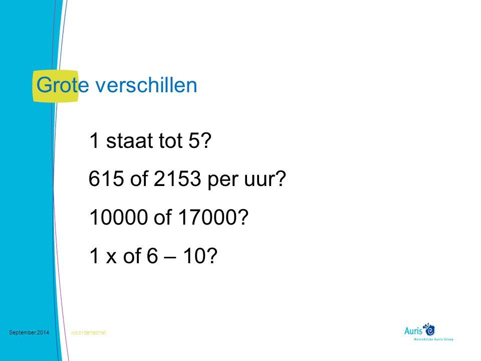 1 staat tot 5? 615 of 2153 per uur? 10000 of 17000? 1 x of 6 – 10? Grote verschillen September 2014woordenschat
