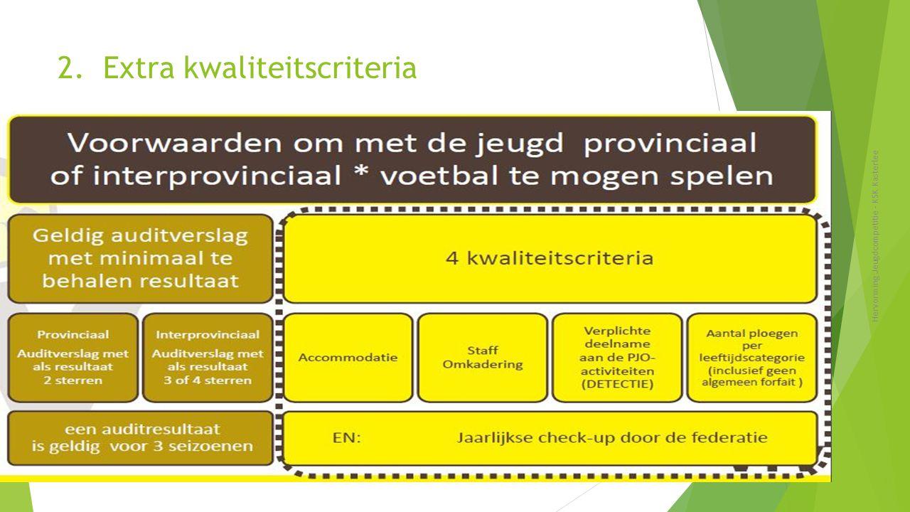 2. Extra kwaliteitscriteria Hervorming Jeugdcompetitie - KSK Kasterlee 12