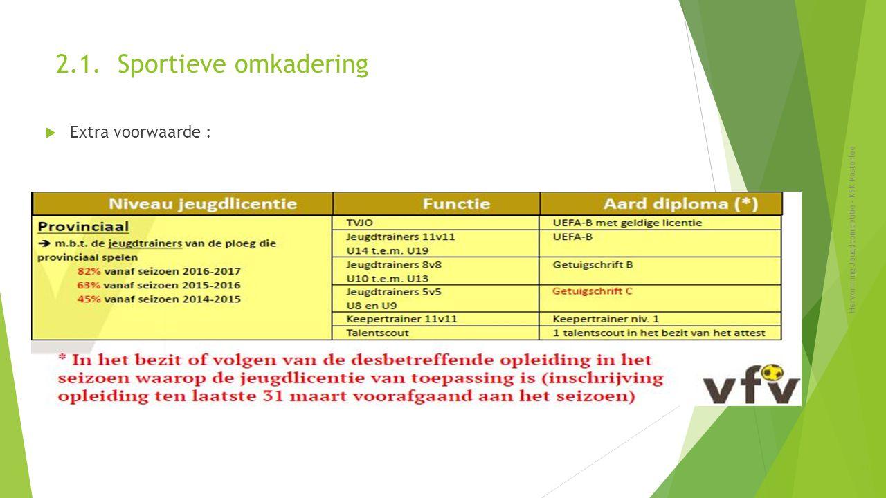 2.1. Sportieve omkadering  Extra voorwaarde : Hervorming Jeugdcompetitie - KSK Kasterlee 14
