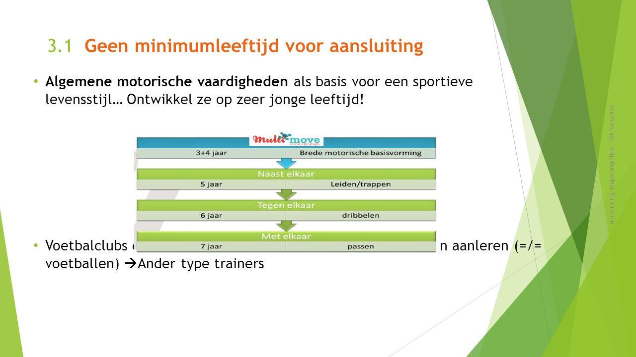 3.1 Geen minimumleeftijd voor aansluiting Hervorming Jeugdcompetitie - KSK Kasterlee 21 Algemene motorische vaardigheden als basis voor een sportieve