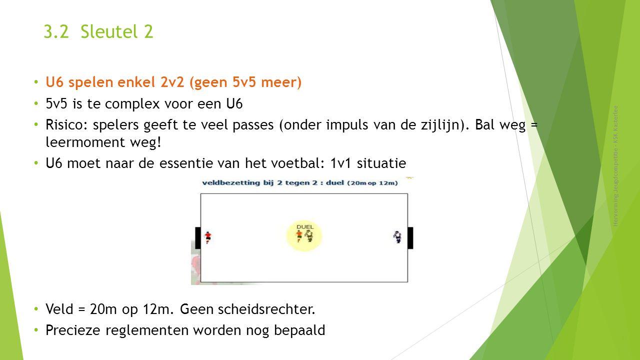 3.2 Sleutel 2 Hervorming Jeugdcompetitie - KSK Kasterlee 22 U6 spelen enkel 2v2 (geen 5v5 meer) 5v5 is te complex voor een U6 Risico: spelers geeft te